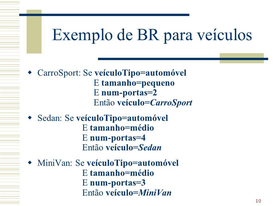 Exemplo de BR para veículos