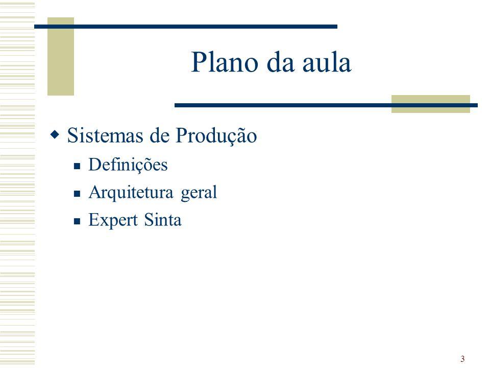 Plano da aula Sistemas de Produção Definições Arquitetura geral
