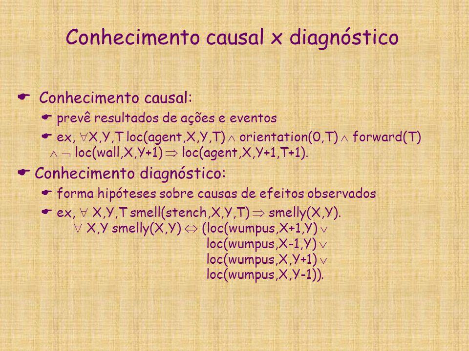Conhecimento causal x diagnóstico