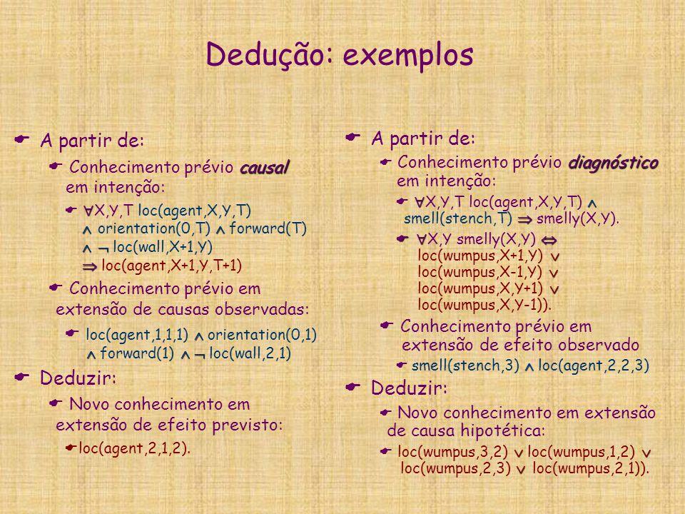 Dedução: exemplos A partir de: Deduzir: A partir de: Deduzir: