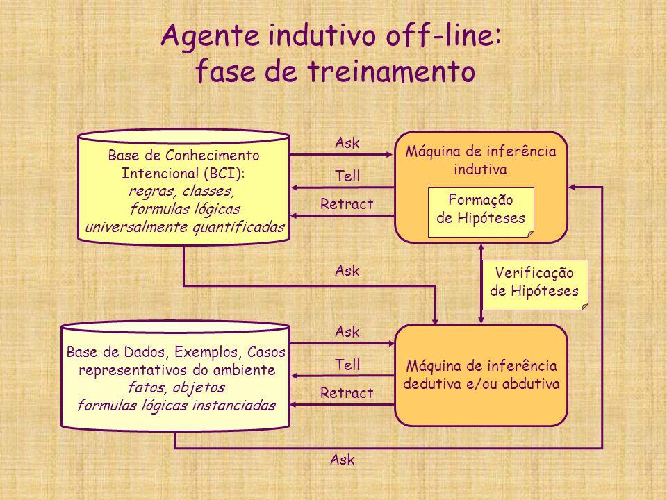 Agente indutivo off-line: fase de treinamento