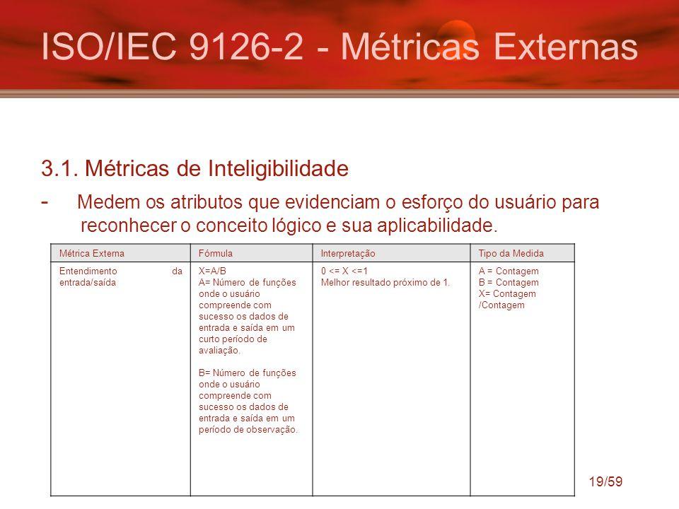 ISO/IEC 9126-2 - Métricas Externas