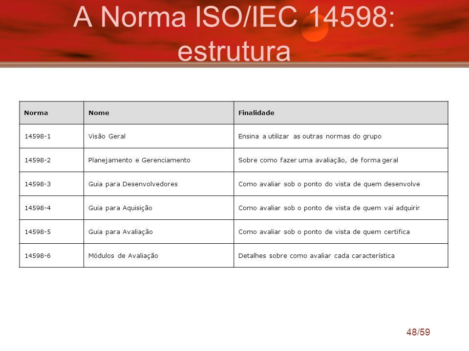 A Norma ISO/IEC 14598: estrutura
