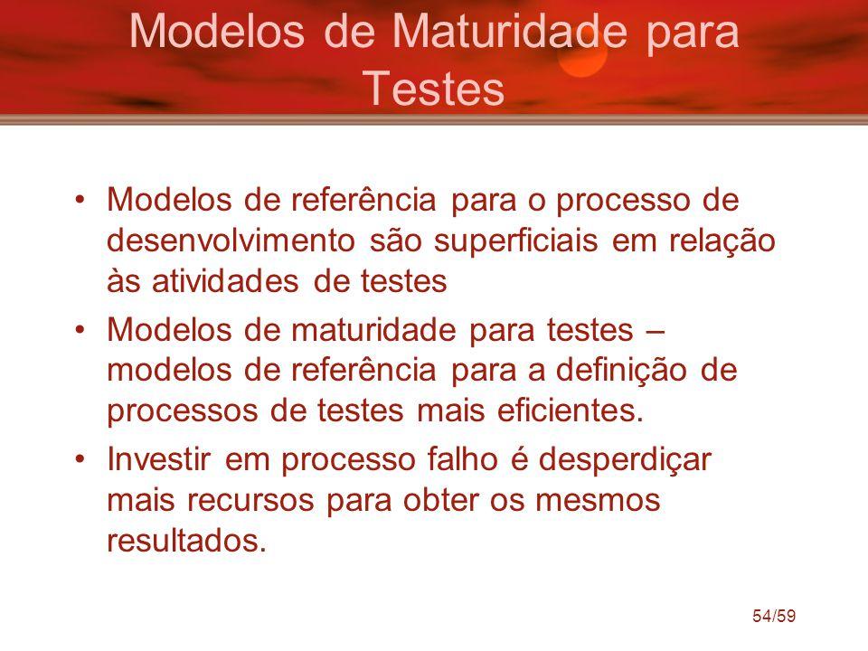 Modelos de Maturidade para Testes