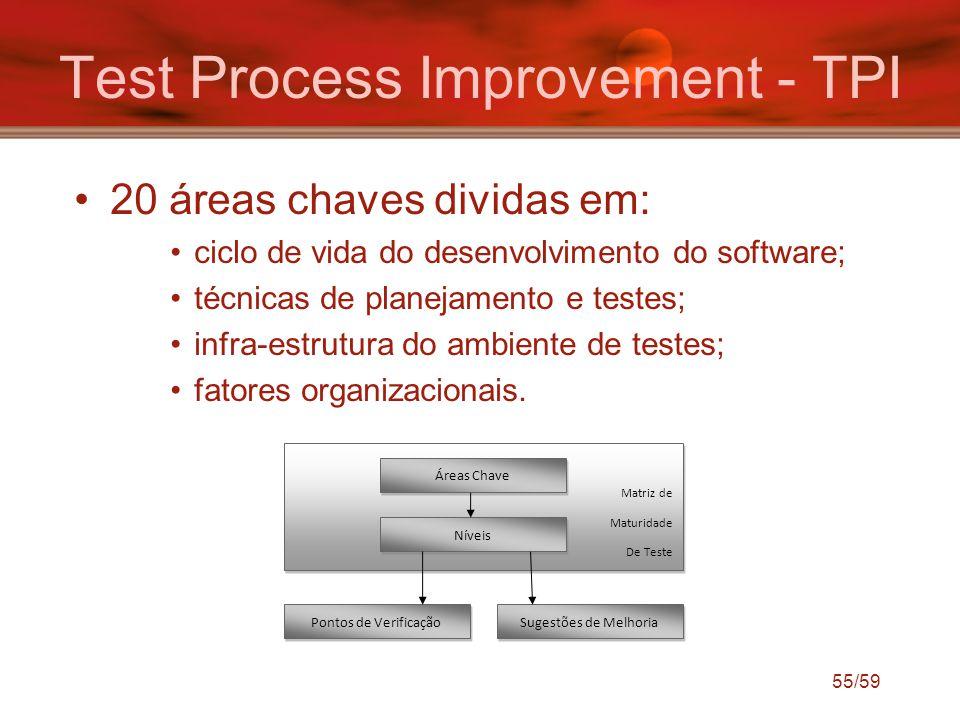 Test Process Improvement - TPI