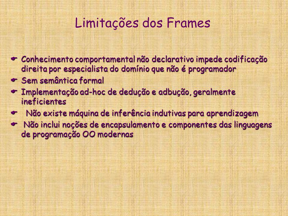 Limitações dos Frames Conhecimento comportamental não declarativo impede codificação direita por especialista do domínio que não é programador.