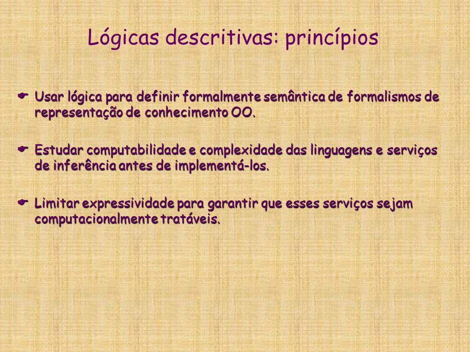 Lógicas descritivas: princípios