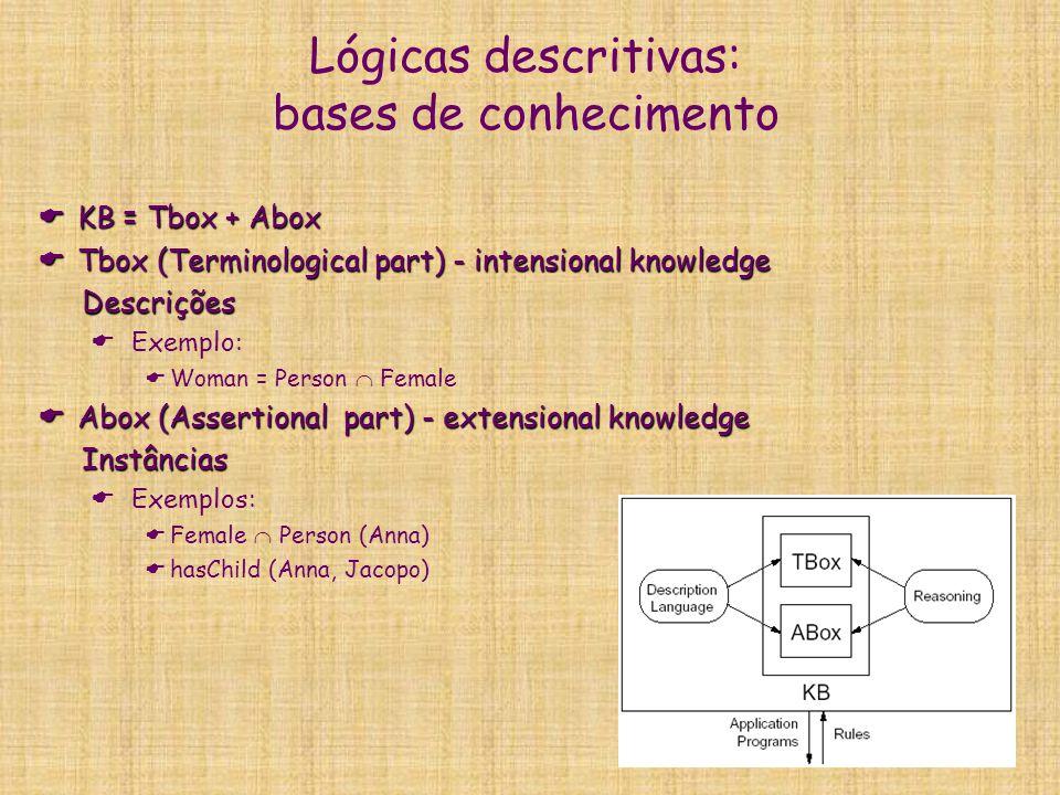 Lógicas descritivas: bases de conhecimento