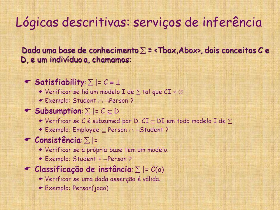 Lógicas descritivas: serviços de inferência