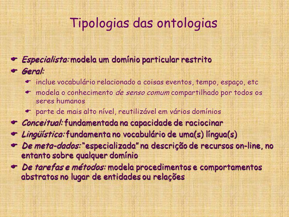 Tipologias das ontologias