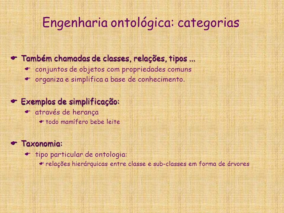 Engenharia ontológica: categorias