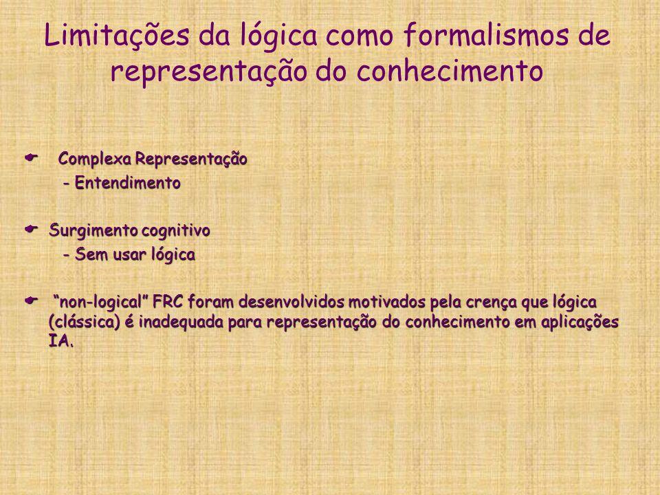 Limitações da lógica como formalismos de representação do conhecimento