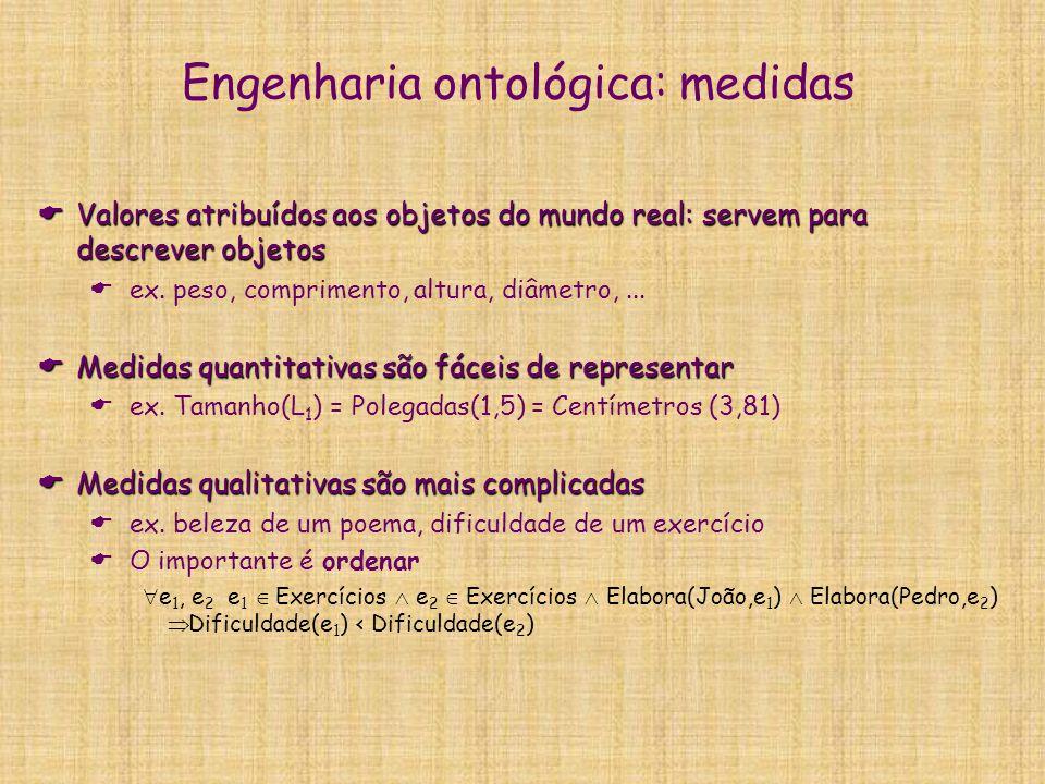 Engenharia ontológica: medidas