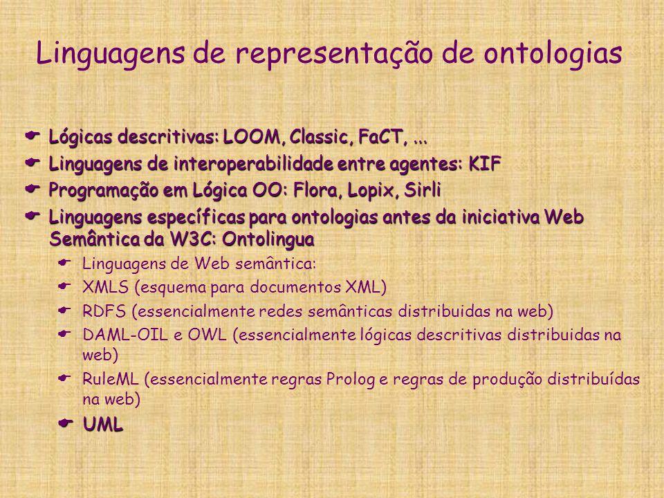 Linguagens de representação de ontologias