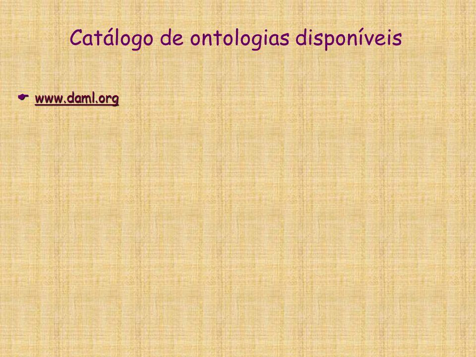 Catálogo de ontologias disponíveis