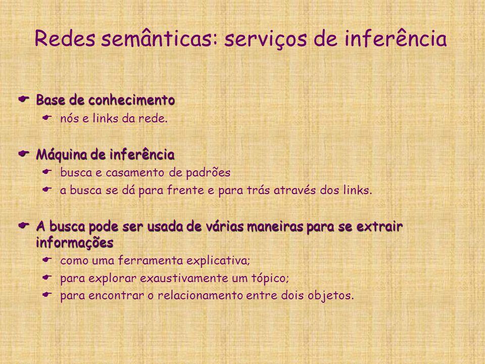 Redes semânticas: serviços de inferência