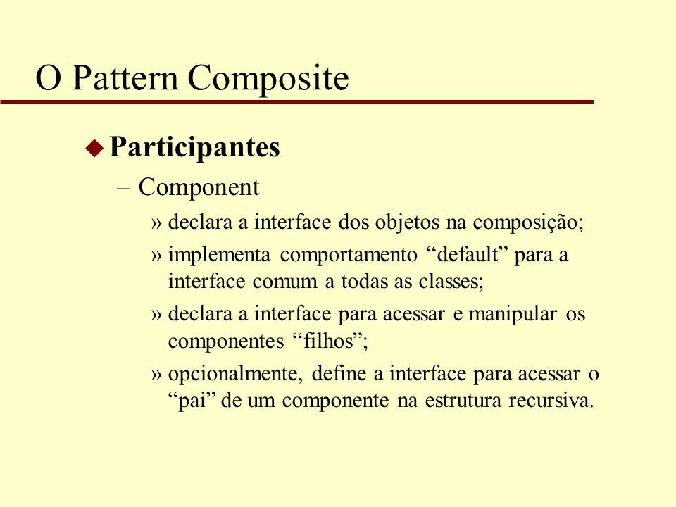 O Pattern Composite Participantes Component