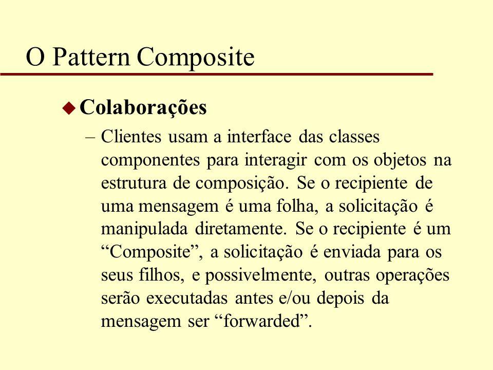 O Pattern Composite Colaborações