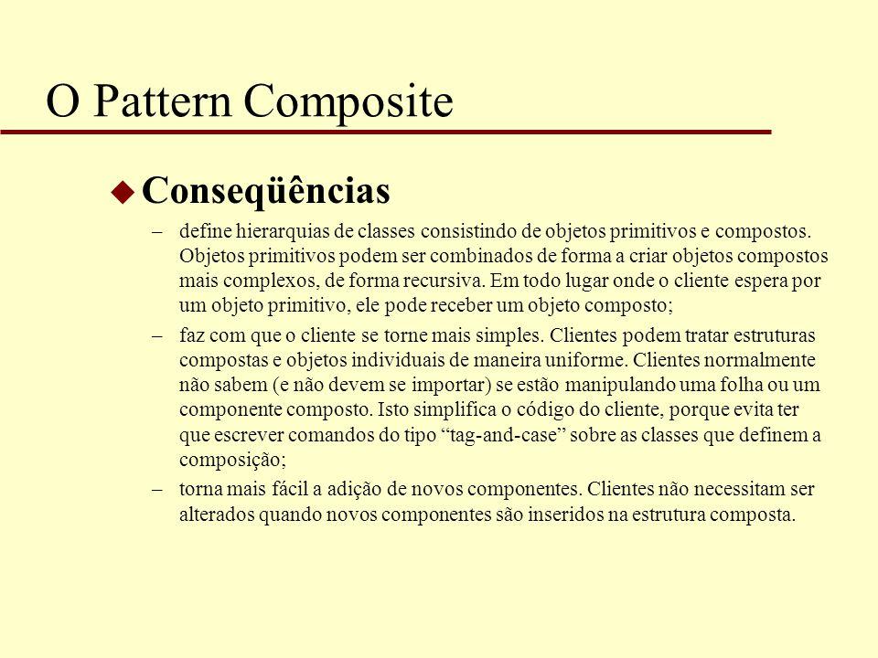 O Pattern Composite Conseqüências