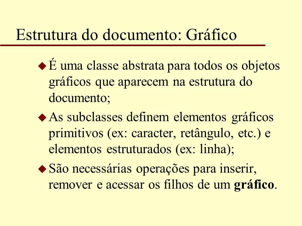 Estrutura do documento: Gráfico