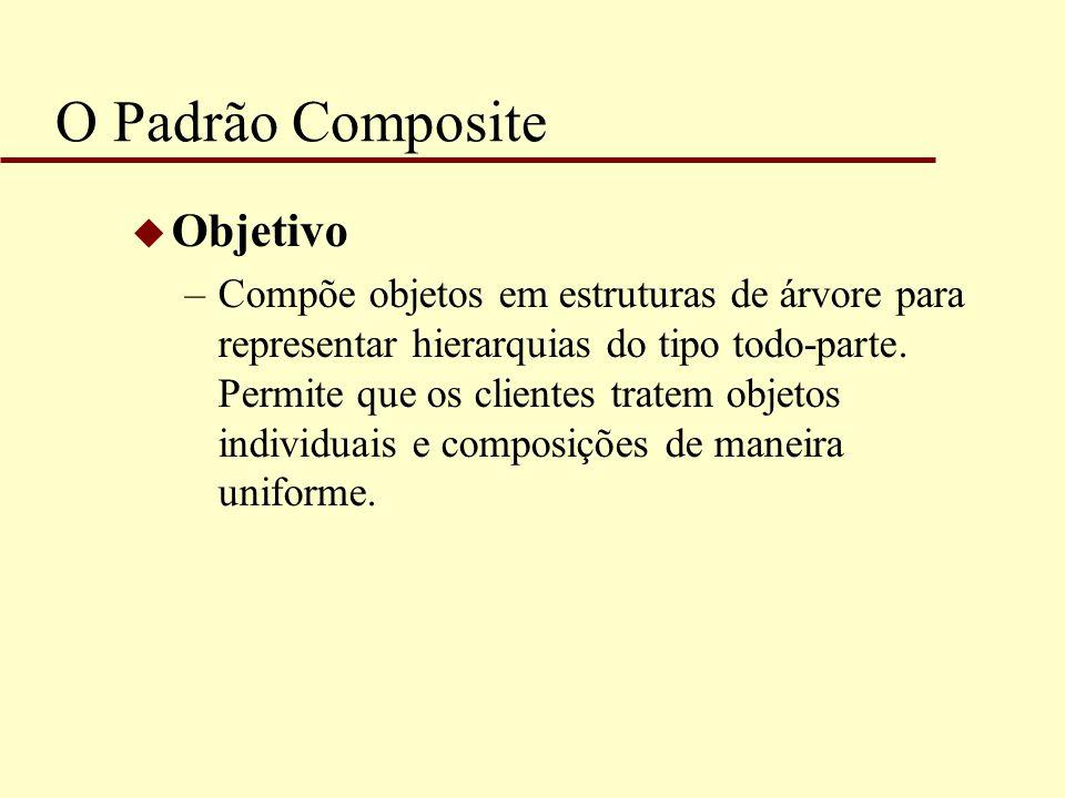 O Padrão Composite Objetivo