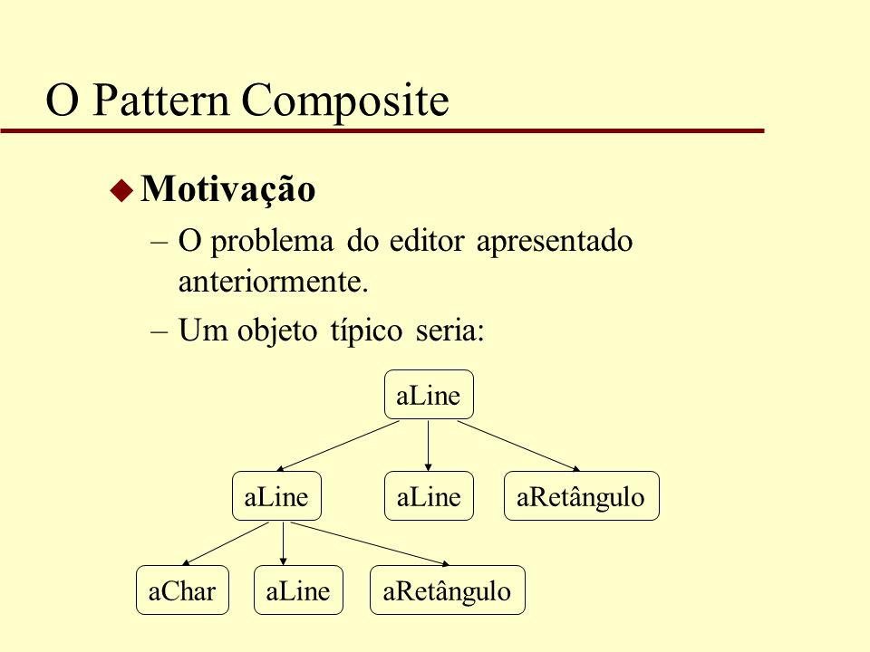 O Pattern Composite Motivação