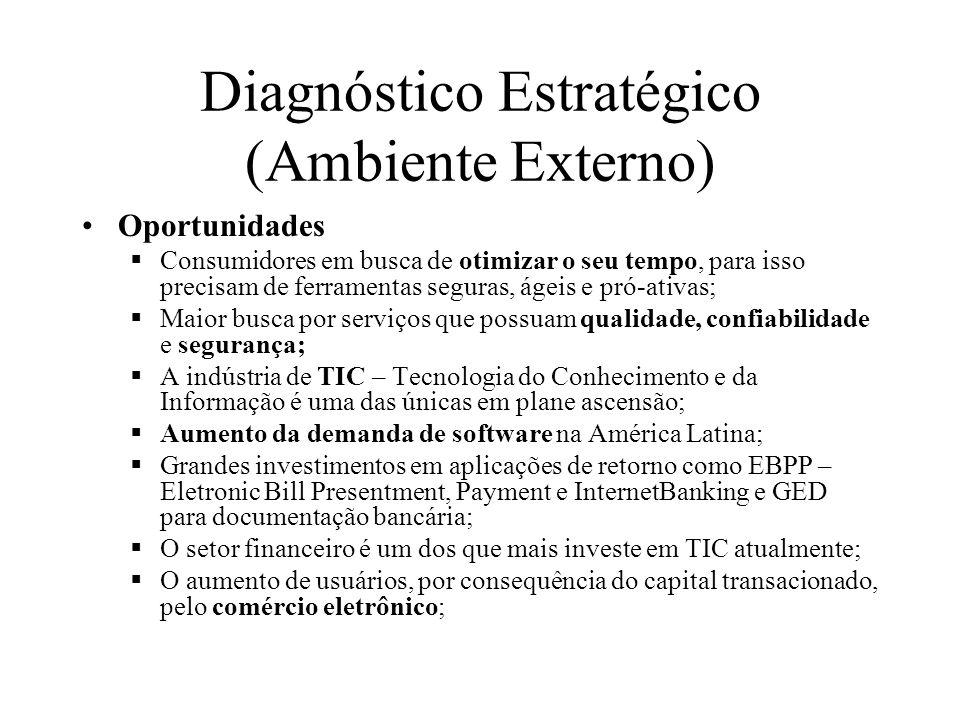 Diagnóstico Estratégico (Ambiente Externo)