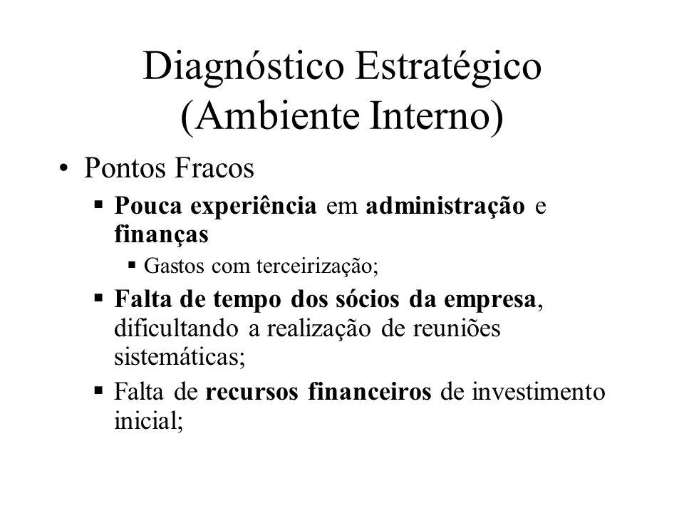 Diagnóstico Estratégico (Ambiente Interno)