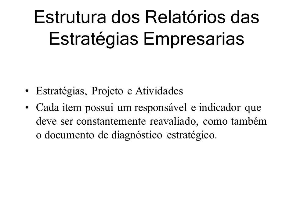Estrutura dos Relatórios das Estratégias Empresarias