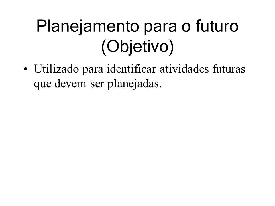 Planejamento para o futuro (Objetivo)