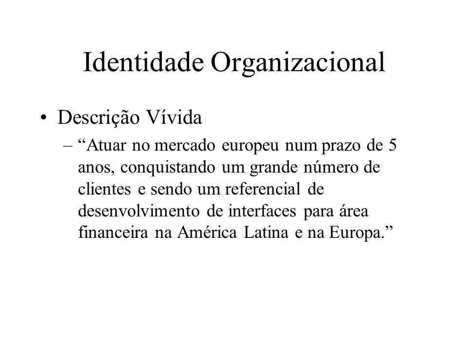 Identidade Organizacional