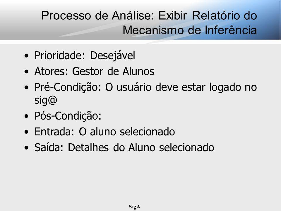 Processo de Análise: Exibir Relatório do Mecanismo de Inferência