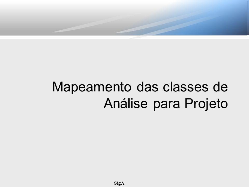 Mapeamento das classes de Análise para Projeto