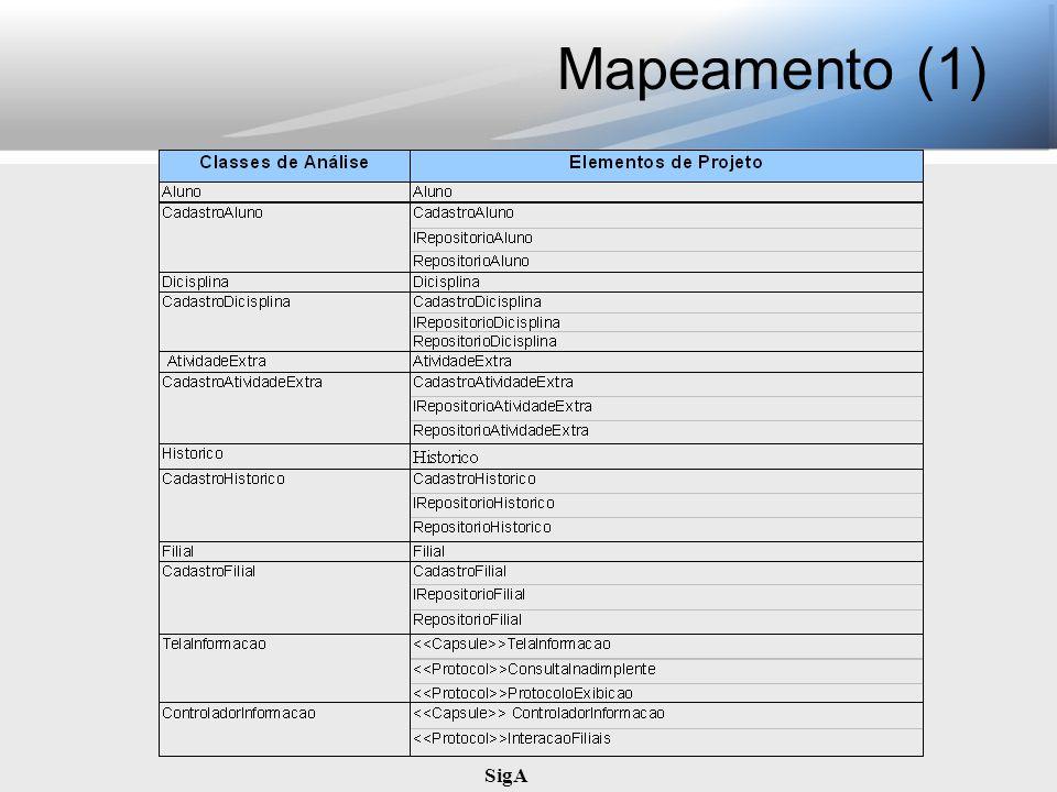 Mapeamento (1) SigA