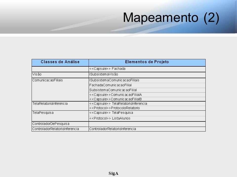 Mapeamento (2) SigA