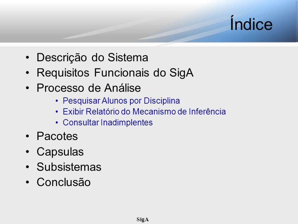 Índice Descrição do Sistema Requisitos Funcionais do SigA