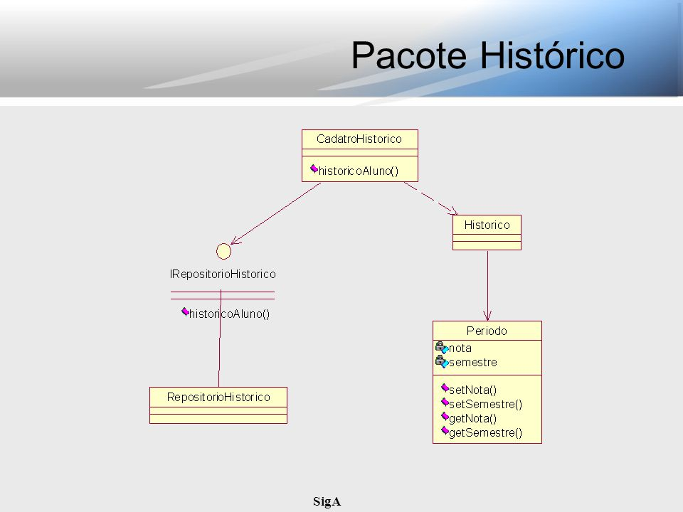 Pacote Histórico SigA