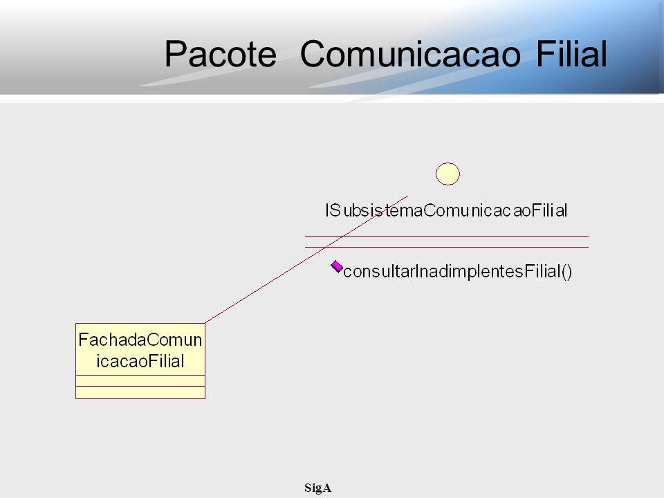 Pacote Comunicacao Filial
