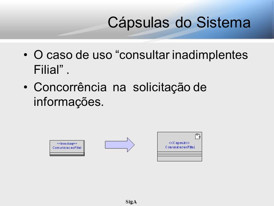 Cápsulas do Sistema O caso de uso consultar inadimplentes Filial .