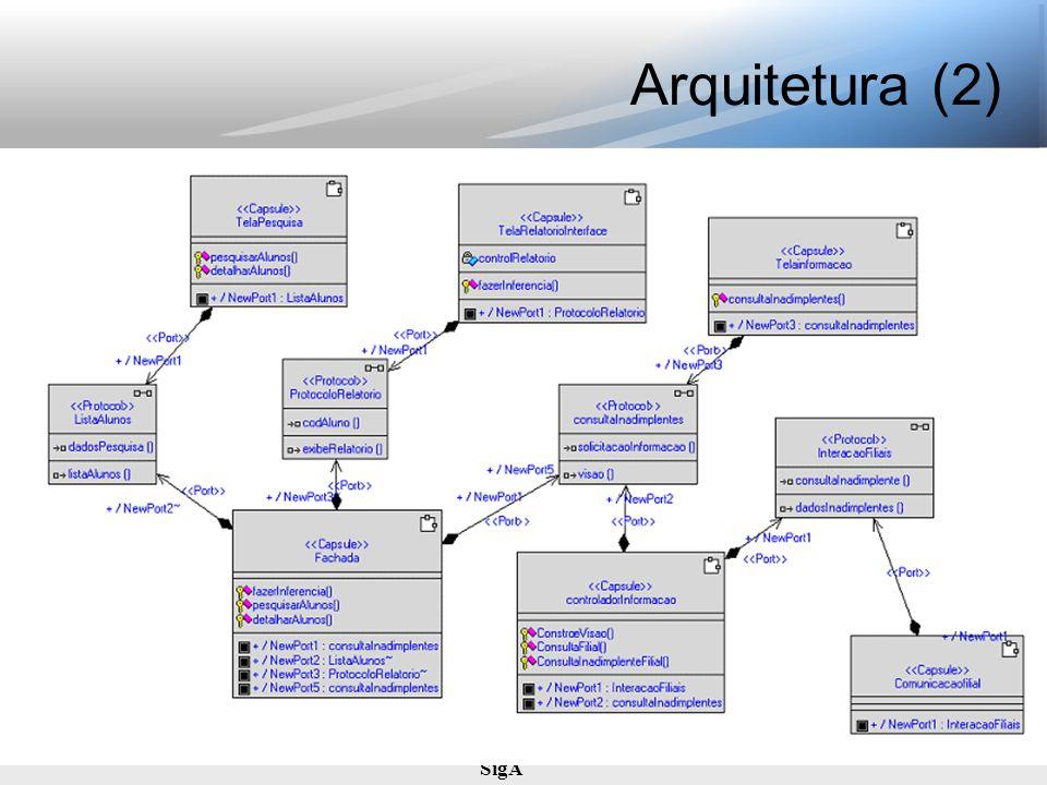Arquitetura (2) SigA