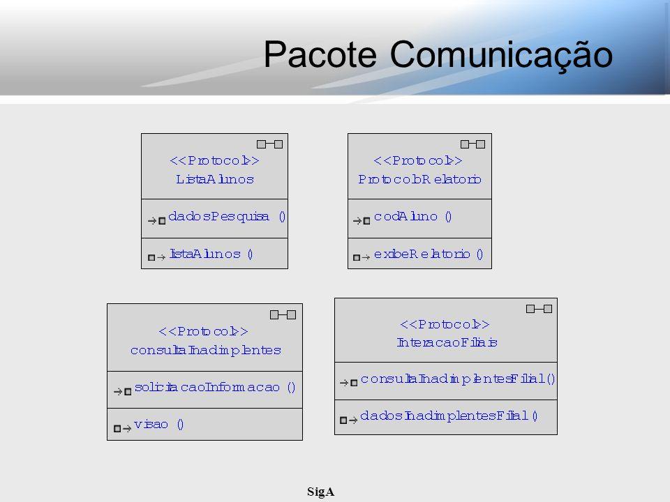 Pacote Comunicação SigA
