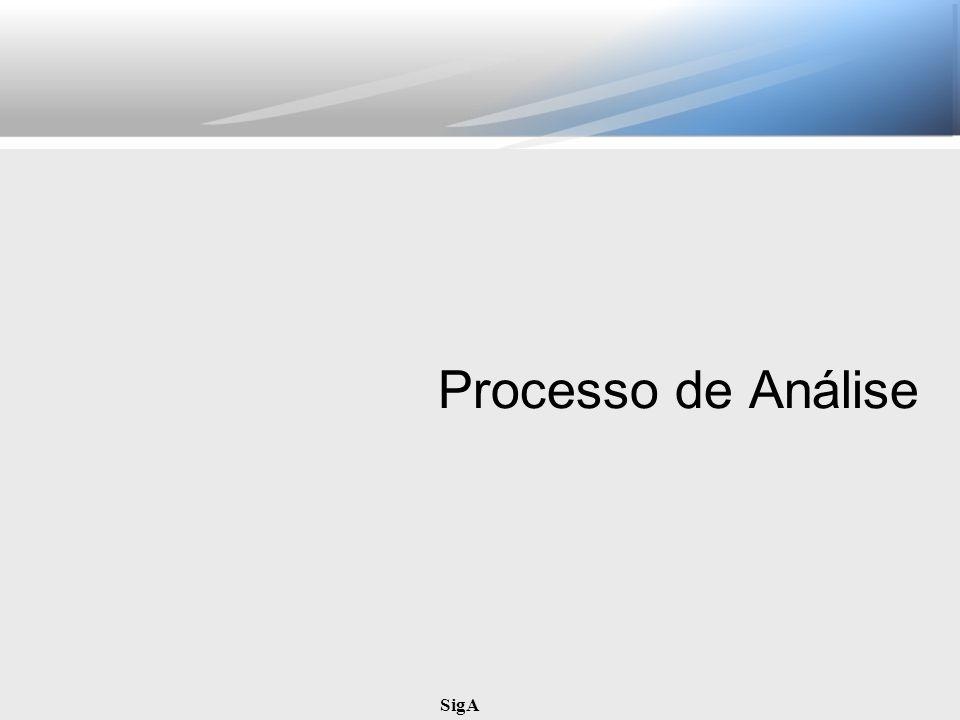 Processo de Análise SigA
