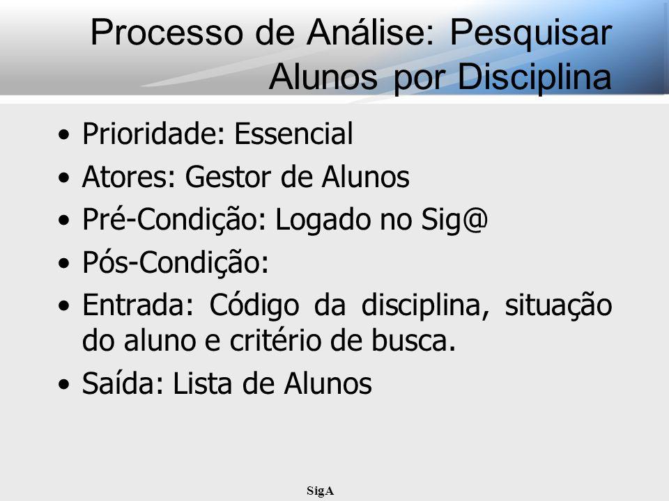 Processo de Análise: Pesquisar Alunos por Disciplina