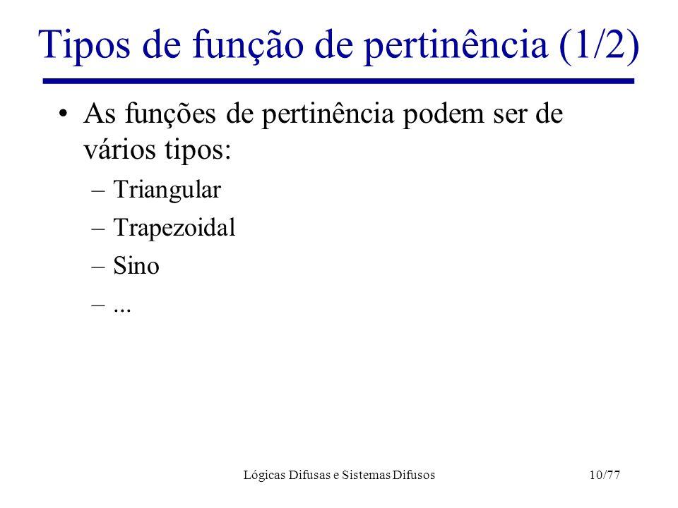 Tipos de função de pertinência (1/2)