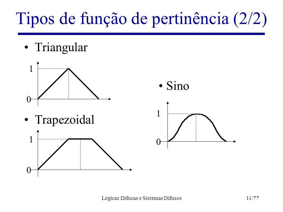Tipos de função de pertinência (2/2)