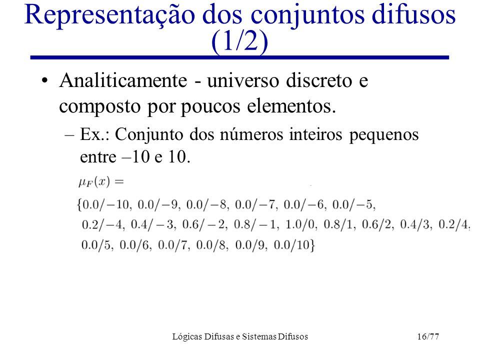 Representação dos conjuntos difusos (1/2)