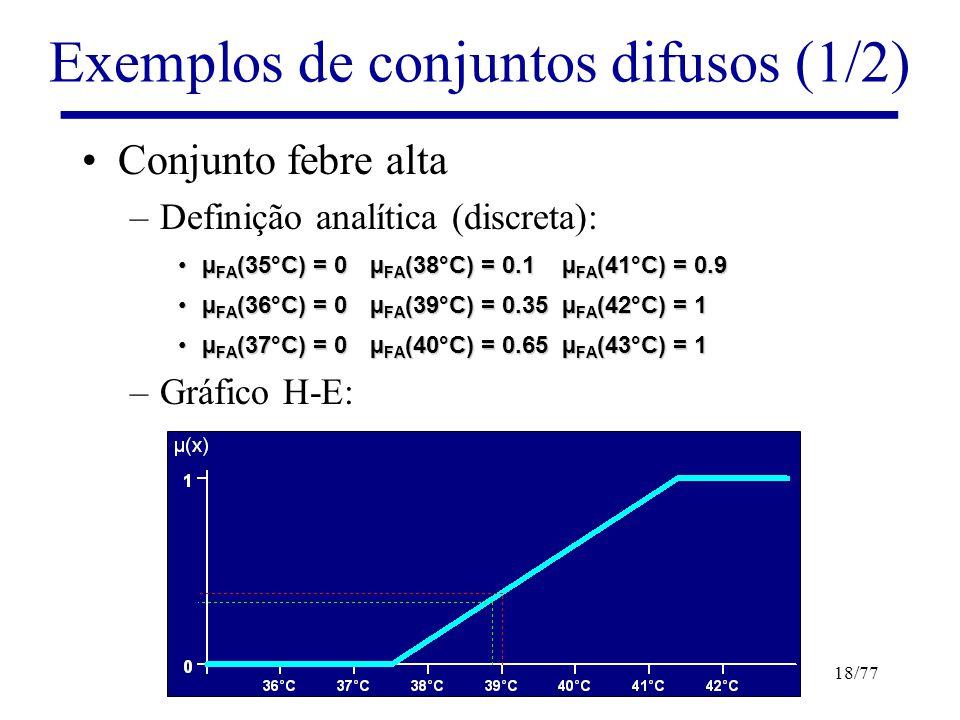 Exemplos de conjuntos difusos (1/2)