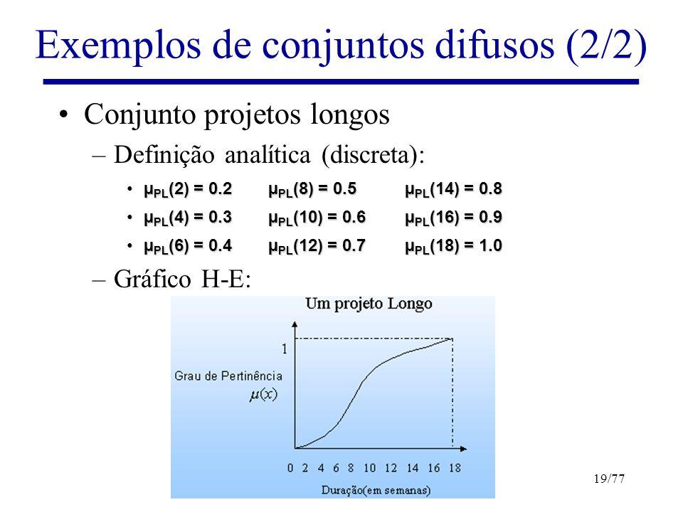 Exemplos de conjuntos difusos (2/2)