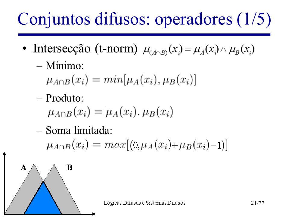 Conjuntos difusos: operadores (1/5)