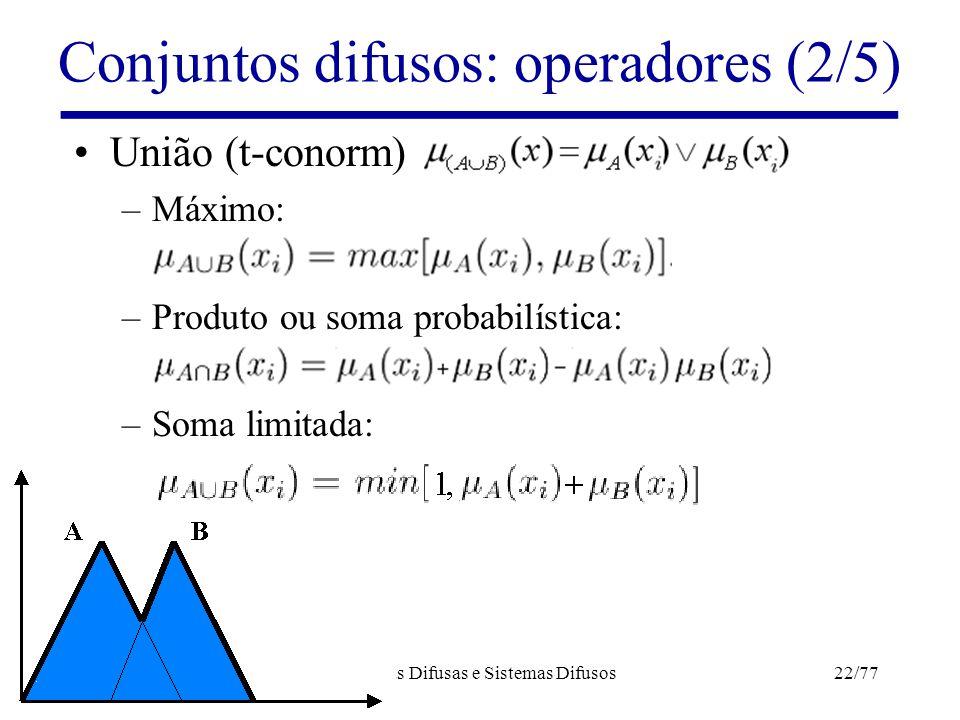 Conjuntos difusos: operadores (2/5)